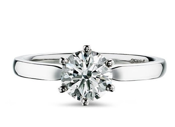 Round Cut Diamond Solitaire Ring