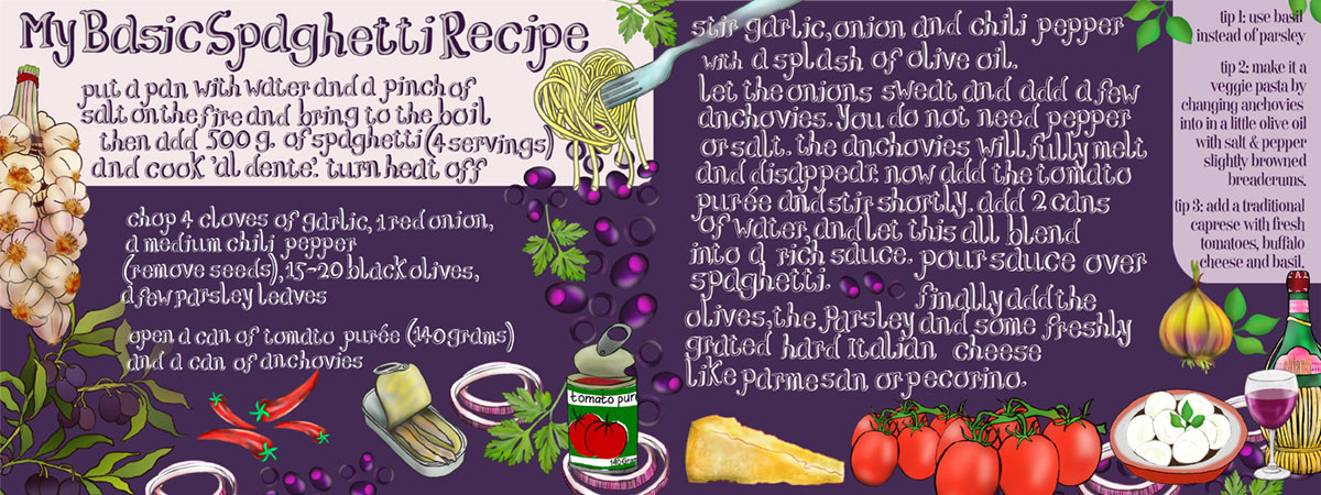 Recipe for They draw and cook