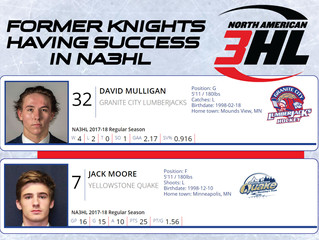 Former Knights Having Success in NA3HL