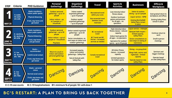 covid 2021 phases.jpg