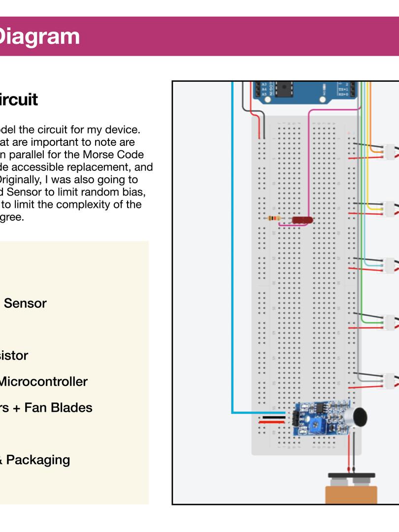 Circuit & Materials