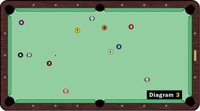 EIGHT RULES FOR 8-BALL