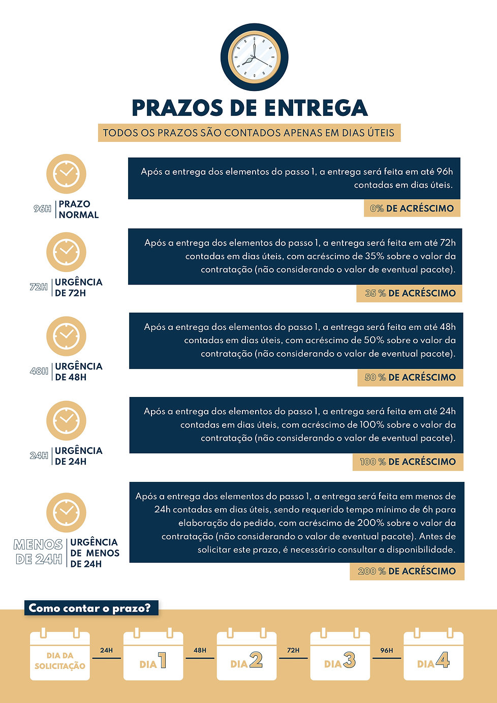 # CATÁLOGO IURIS PETIÇÕES_page-0004.jpg