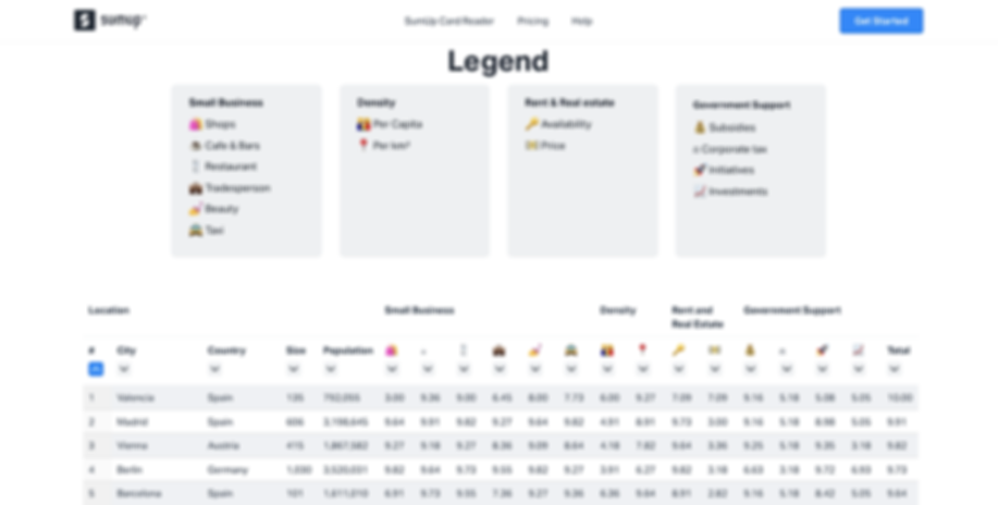 SumUp - Small Business Index Landingpage