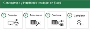 El extractor de datos de la arquitectura BI de Microsoft