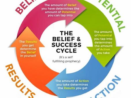 The Belief Loop