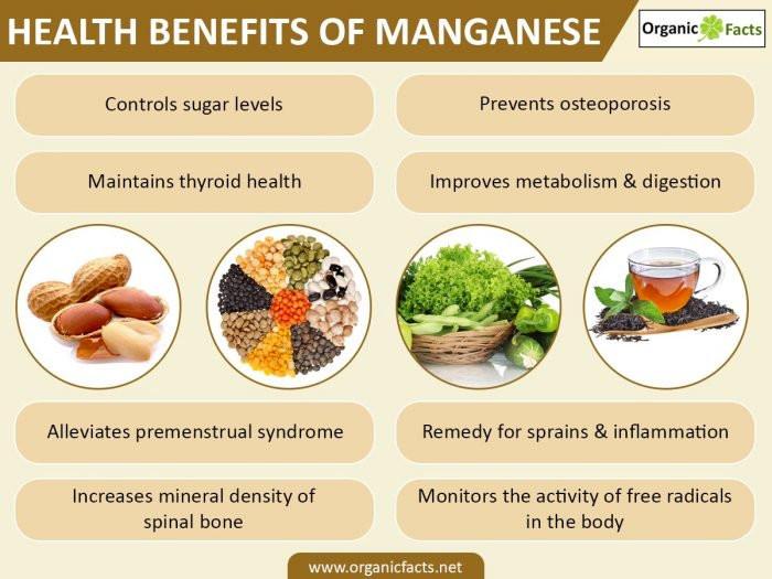 About Manganese