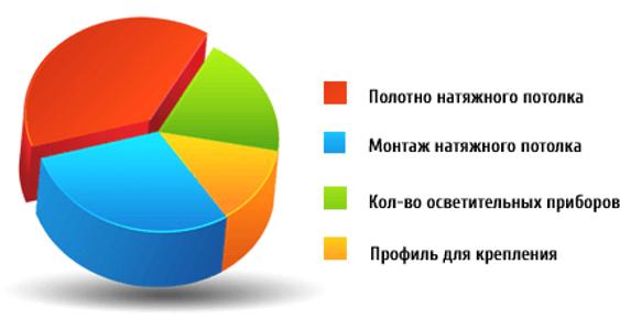 diagramma.png