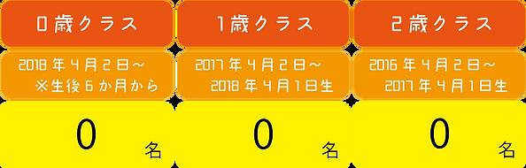 空き状況 2019.png