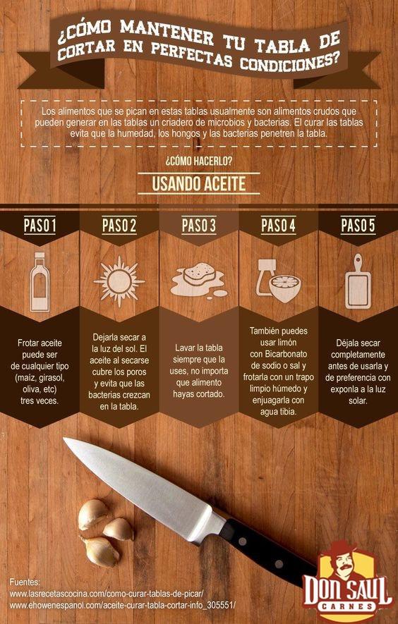 Infográfico- como mantener tu tabla de cortar en perfectas condiciones