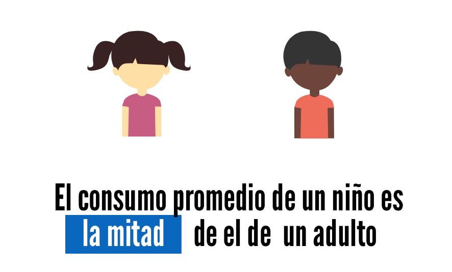 Consumo promedio de los niños