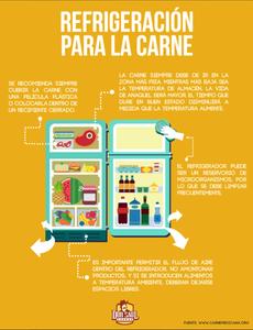 Infográfico - Refrigeración para la carne