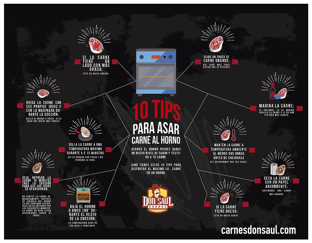 Infográfico tips para asar la carne al horno