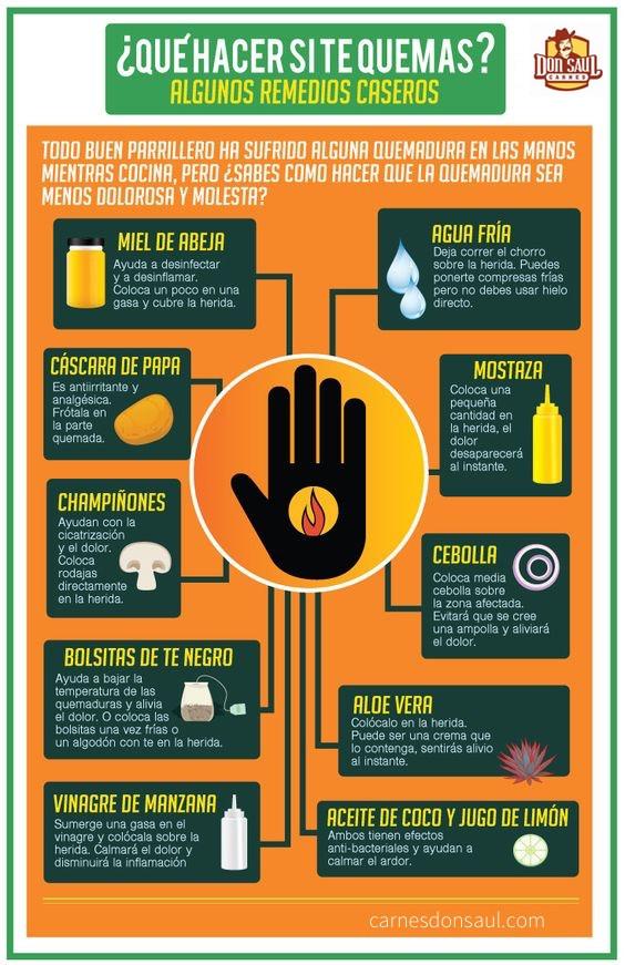 Infográfico de remedios
