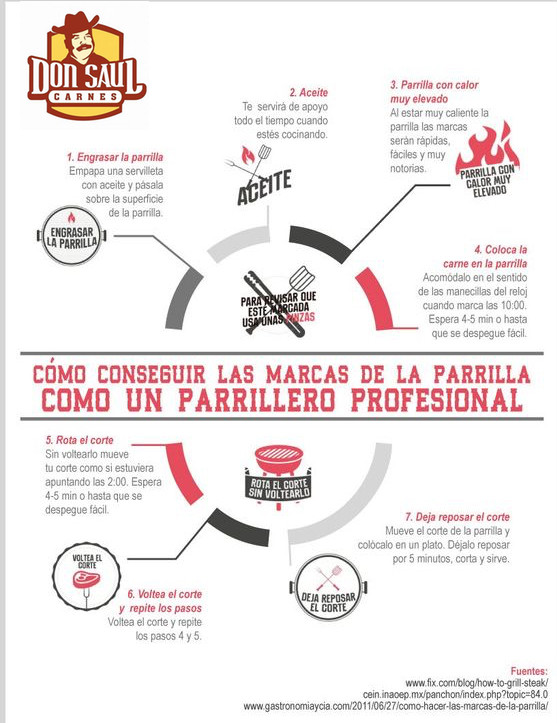 infográfico- Como conseguir las marcas de la parrilla como un parrillero profesional