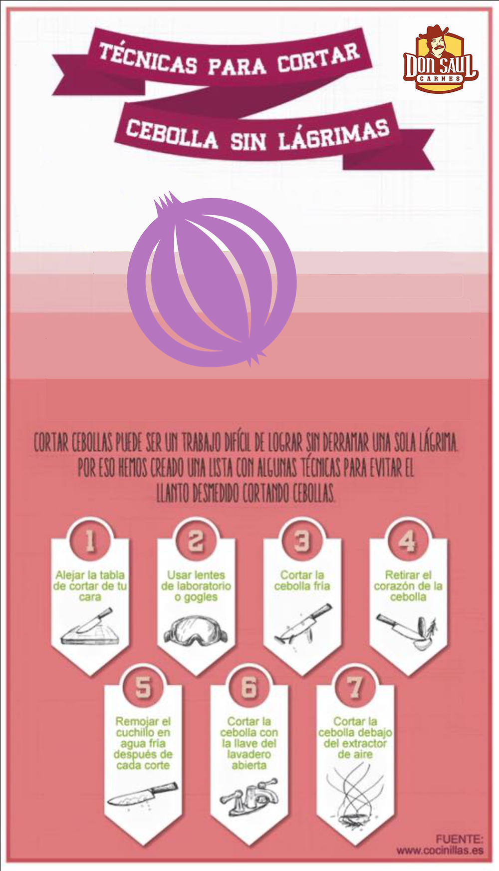 Infográfico - Técnicas para cortar cebolla