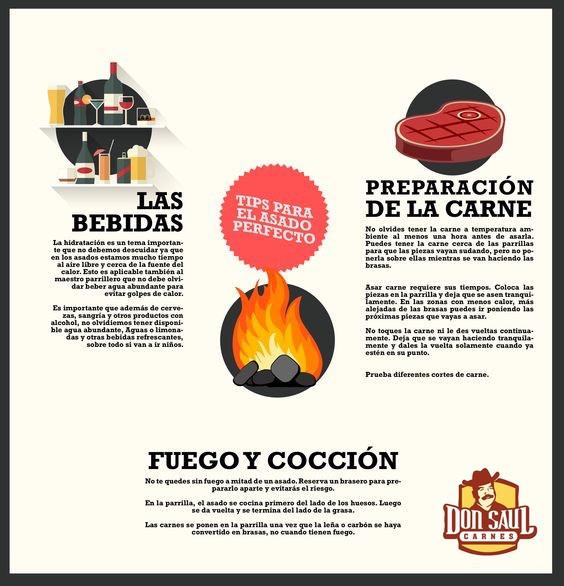 Infográfico de tips para el asado perfecto
