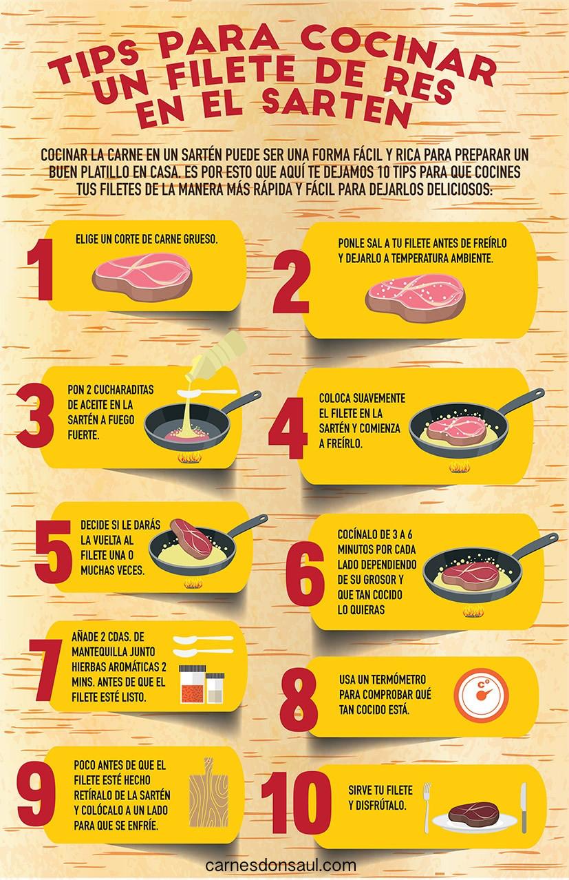 Infográfico cocinar filetes en sartén