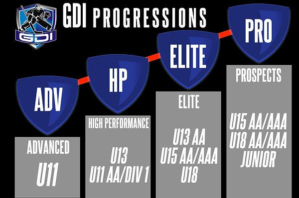 progressions chart horizontal.jpg