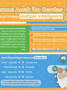 Semua Anak Itu Cerdas Menurut Konsep Multiple Intelligence.jpg
