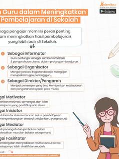 7 Peran Guru dalam Meningkatkan Mutu Pembelajaran di Sekolah.jpg