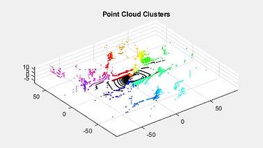point-cloud-cluster-of-lidar-data.jpg