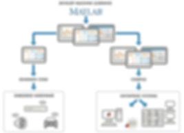 Multi-Platform Deployment.jpg