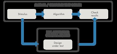fpga-simulation-debug.png