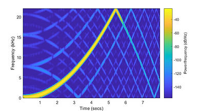 signal-processing-toolbox-preprocessing-