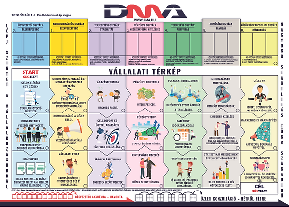 DMA - Vállalati Térkép kép.png