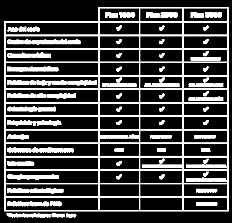 Tabla comparativa_Mesa de trabajo 1.png