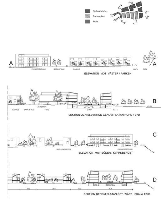 Sektioner genom planområde