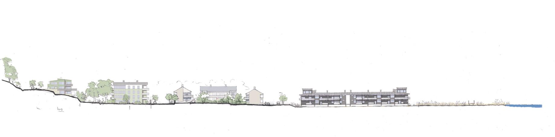 Marksektion som visar de fyra olika hustyperna