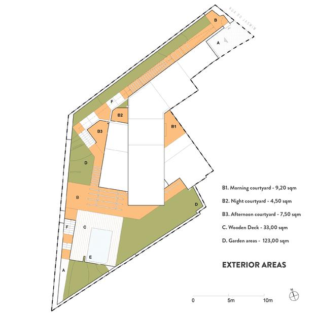 Exterior Areas