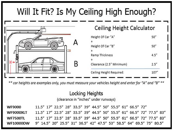 4_Post_Car_Lift_Ceiling_Height_Chart.png