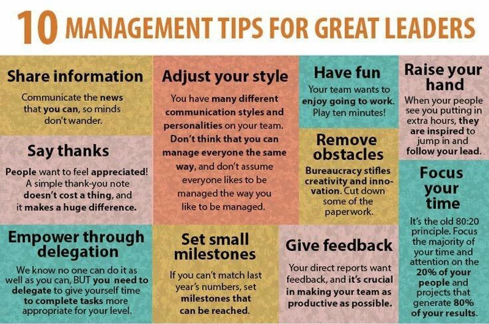 Management Tips for Great Leaders