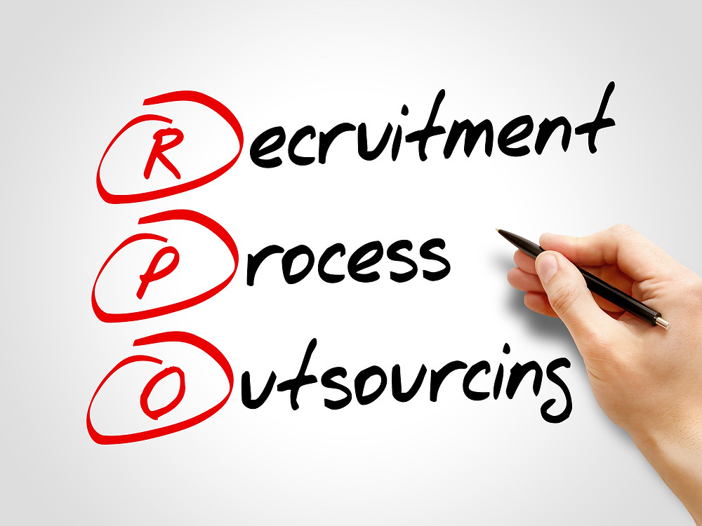 Your Time Is Valuable | Outsource Your Recruitment Process to Specialists