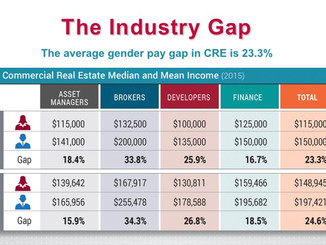 CREW's Latest White Paper Addresses Achieving Pay Parity in Commercial Real Estate