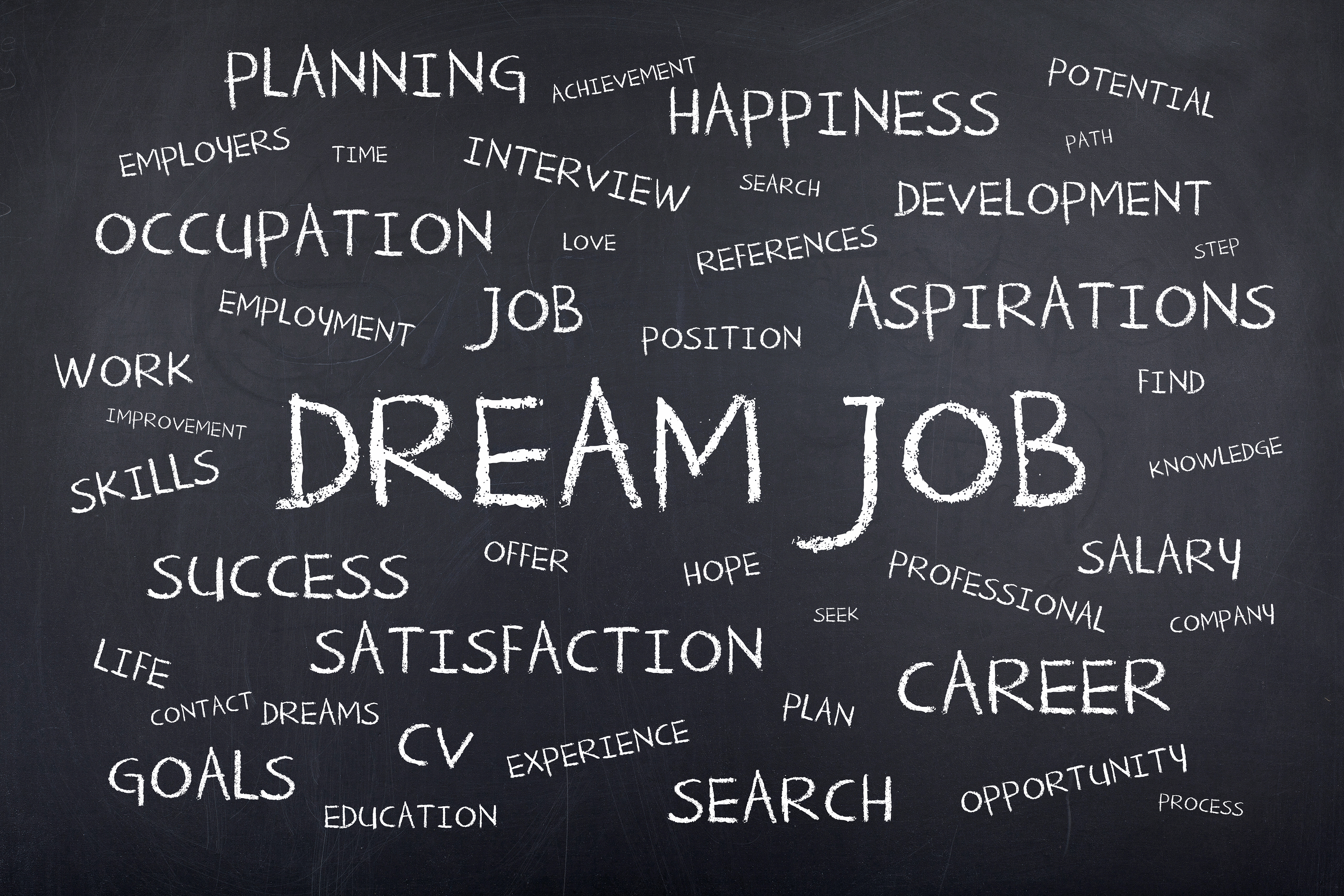 ready for help finding your dream career are you prepared ready for help finding your dream career are you prepared building careers llc a san diego commercial real estate recruiter