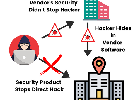 Supply Chain Attacks: Do you know your vendor's security?