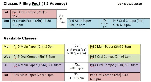 Image showing schedule and vacancies for 2021 classes
