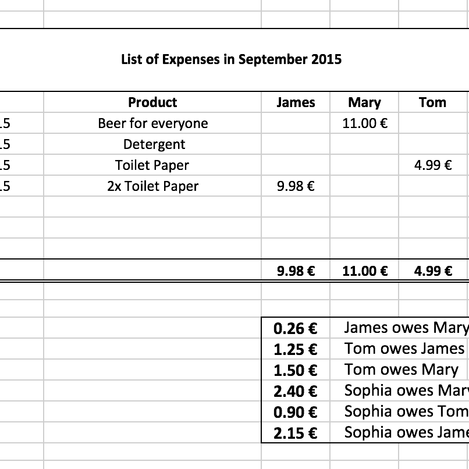 Expenses Sheet for Shared Flats