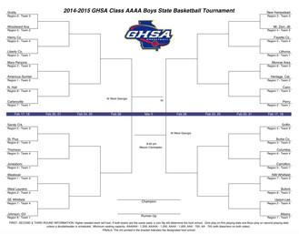 2015 GHSA Class AAAA Boys State Basketball Tournament bracket