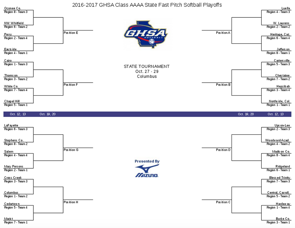 Class AAAA fast pitch softball 2016 playoffs