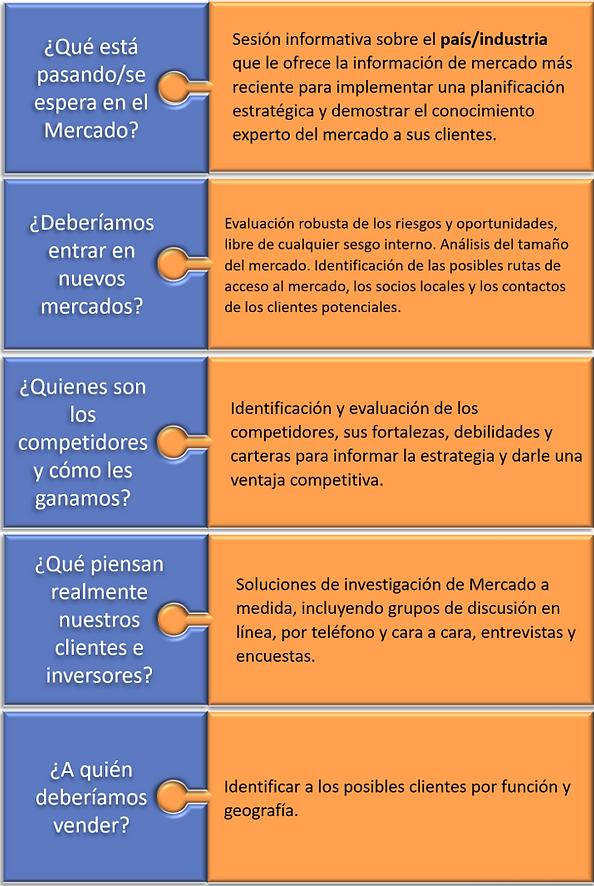 Key questions - ES.png