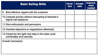 Sales Call Feedback Document