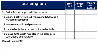 Sales Call Feedback Document