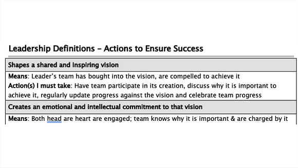 Leadership Defined & Actions to Ensure Success