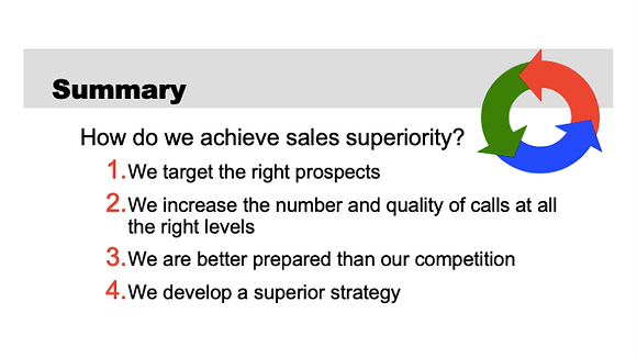 A Leader's Role in Driving Sales Performance