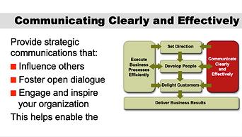 Effective Leadership Communications